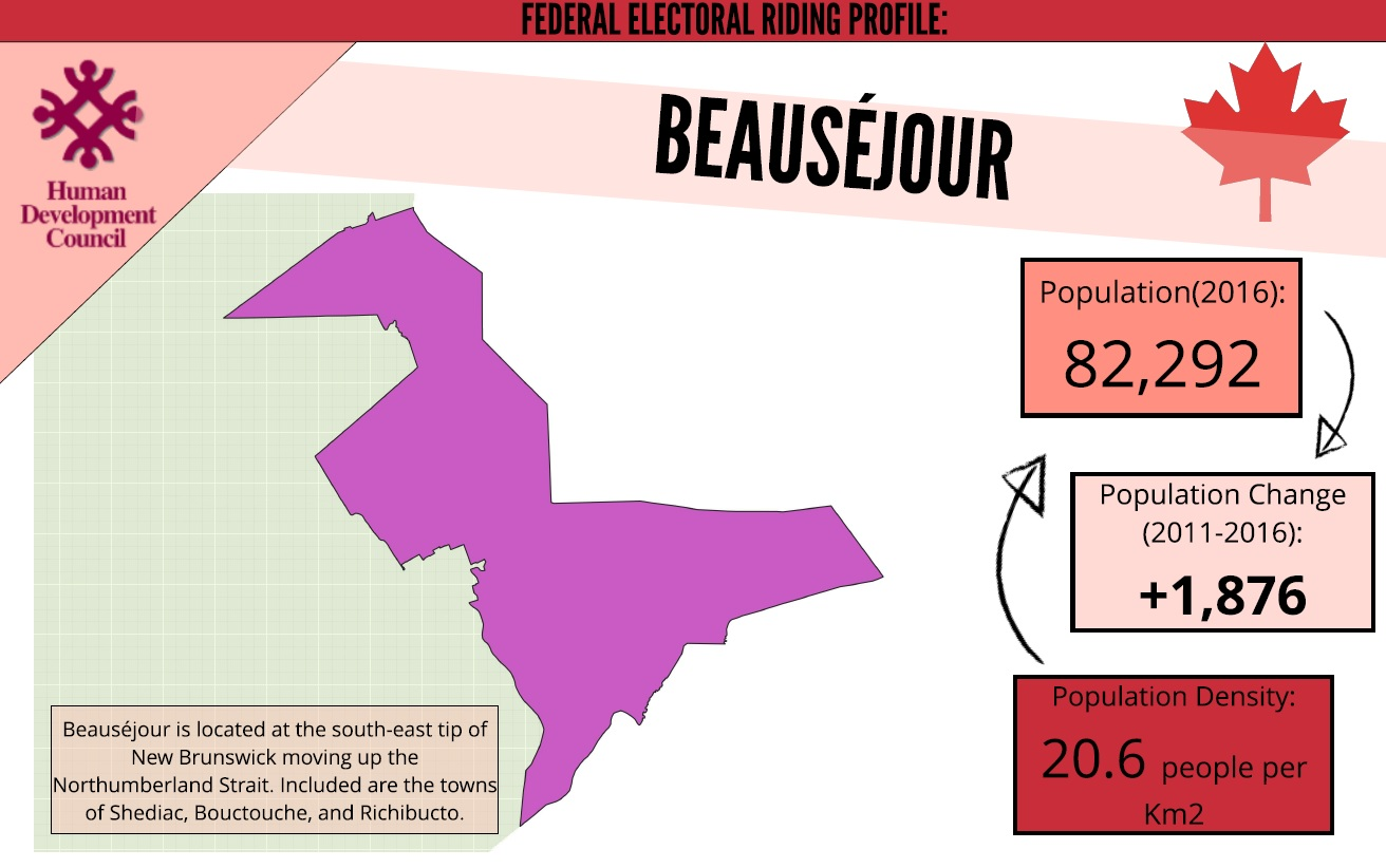 Beausejour Riding Profile