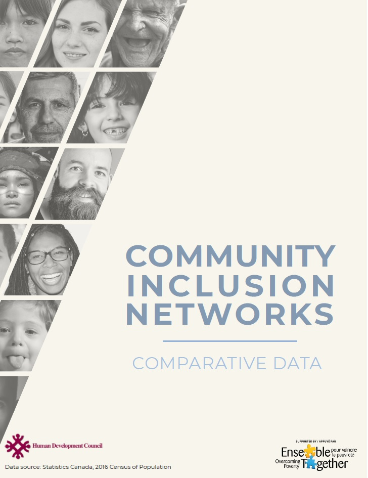 Community Inclusion Networks Comparative Data