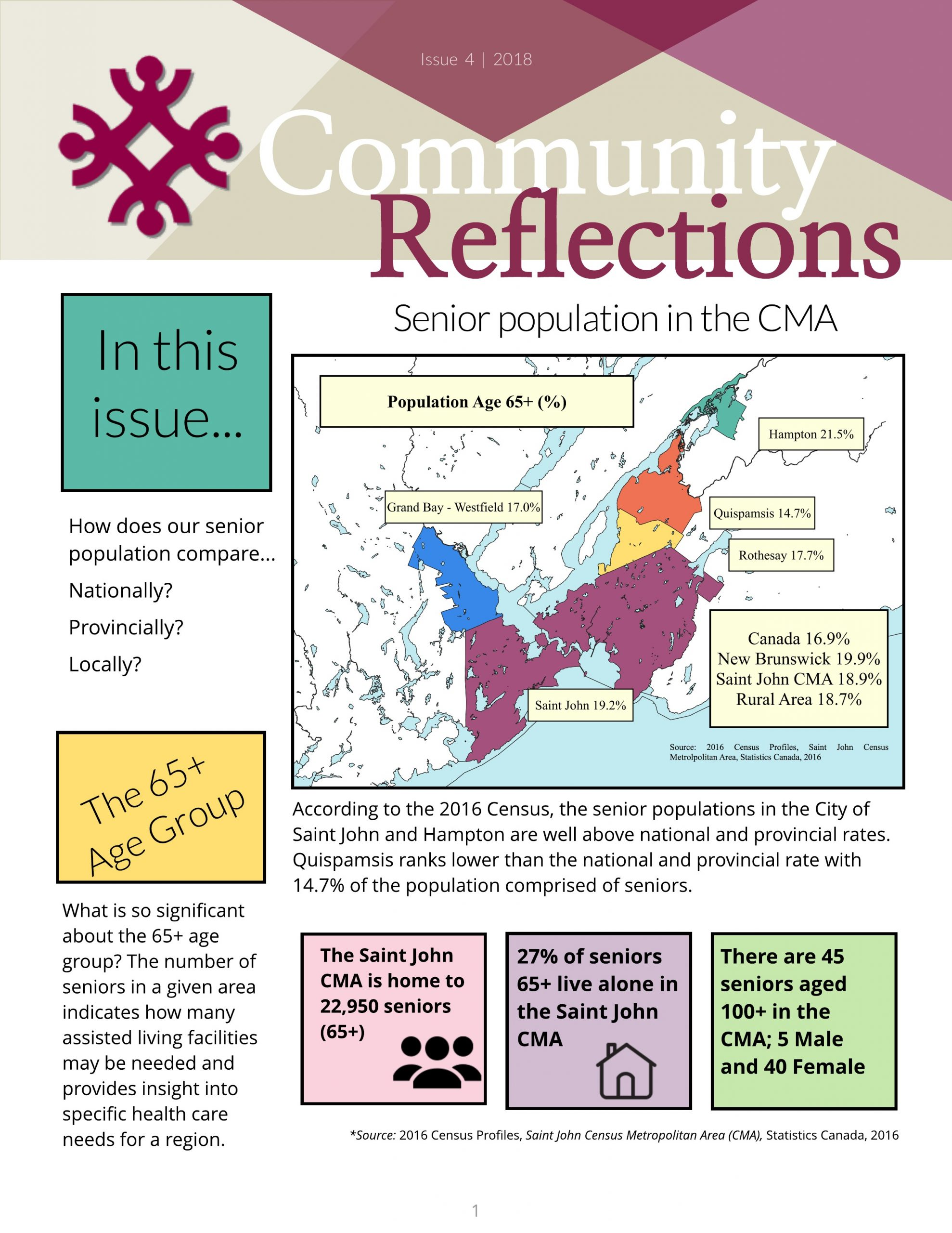 Seniors – Issue 4