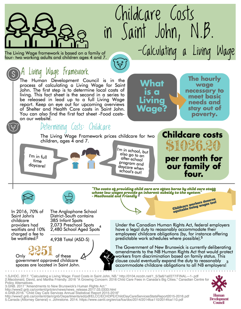 Calculating A Living Wage – Childcare
